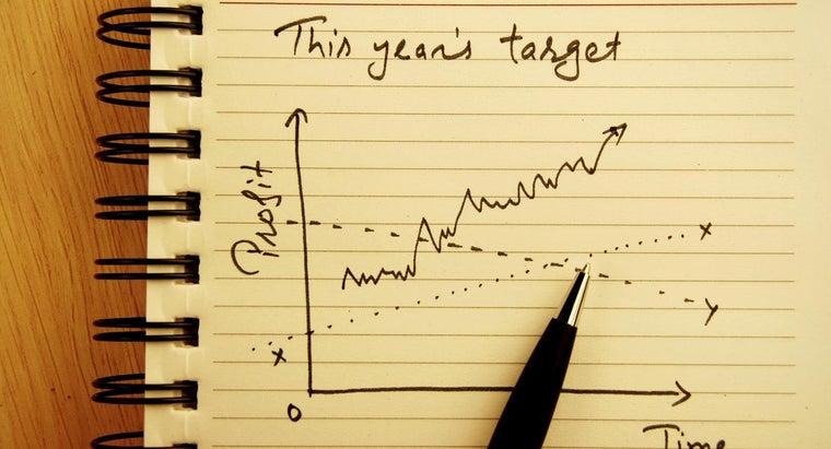 broken-axis-graph
