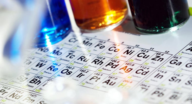 didn-t-mendeleev-arrange-elements-atomic-numbers-created-periodic-table