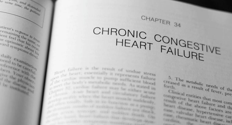 early-signs-congestive-heart-failure