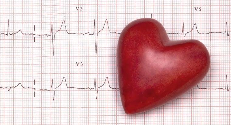 equation-heart-graph