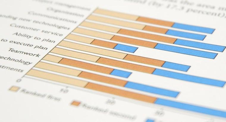 horizontal-bar-graph