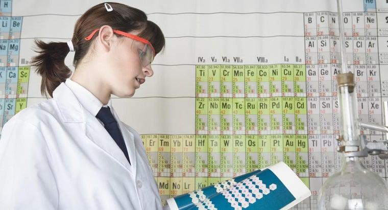trend-density-periodic-table